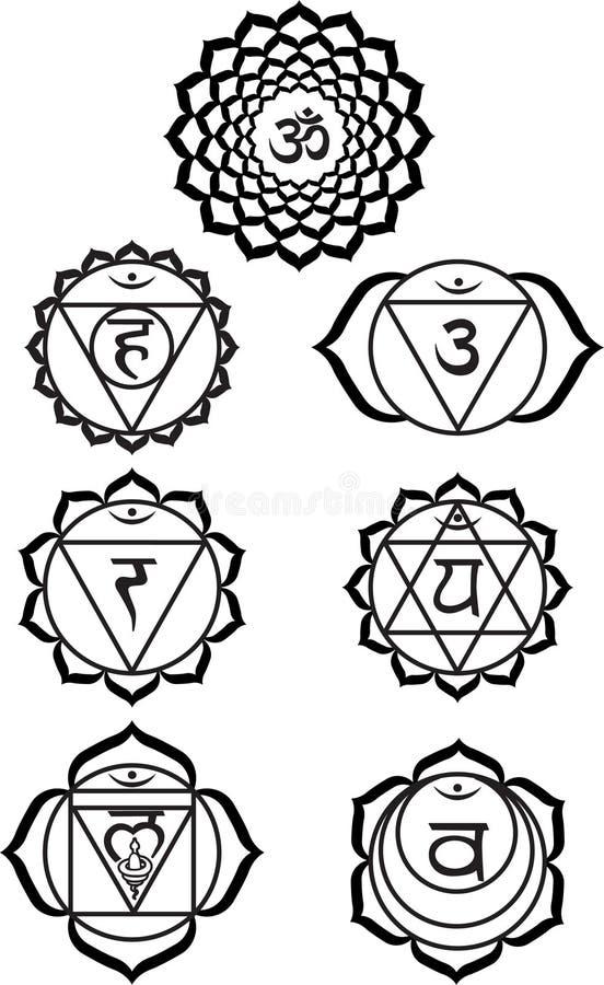 Zeven chakras stock illustratie