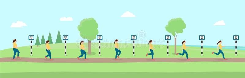 Zeven vermageringsdieetvrouwen die rond het park lopen royalty-vrije illustratie