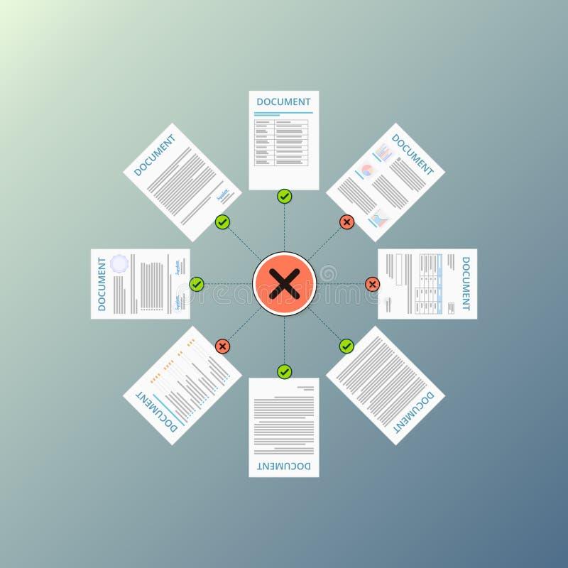 Zgodności pojęcie, dokumentu statusu odrzut, dokumentacja kroki, polisy przepisowe ilustracja wektor