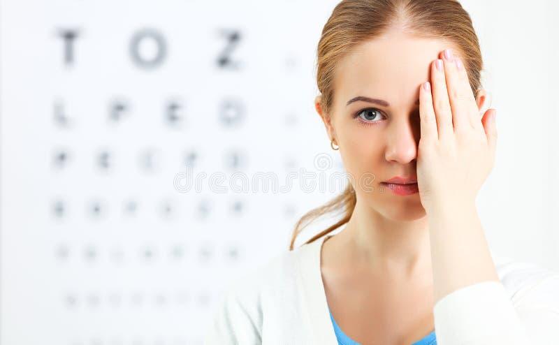 Zichtcontrole vrouw bij de opticien van de artsenoftalmoloog stock foto