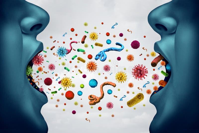 Ziekte die Medisch Concept uitspreiden stock illustratie