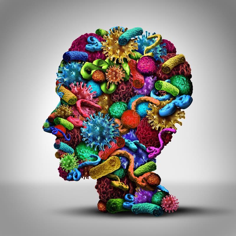 Ziekte het Denken vector illustratie