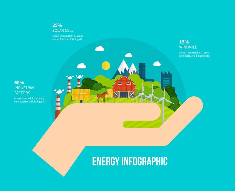 Zielona energia, ekologia, czyści planetę, miastowy krajobraz, przemysłowi fabryczni budynki ilustracja wektor