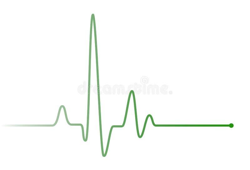 Zielona kierowego rytmu pulsu grafiki linia na bielu royalty ilustracja
