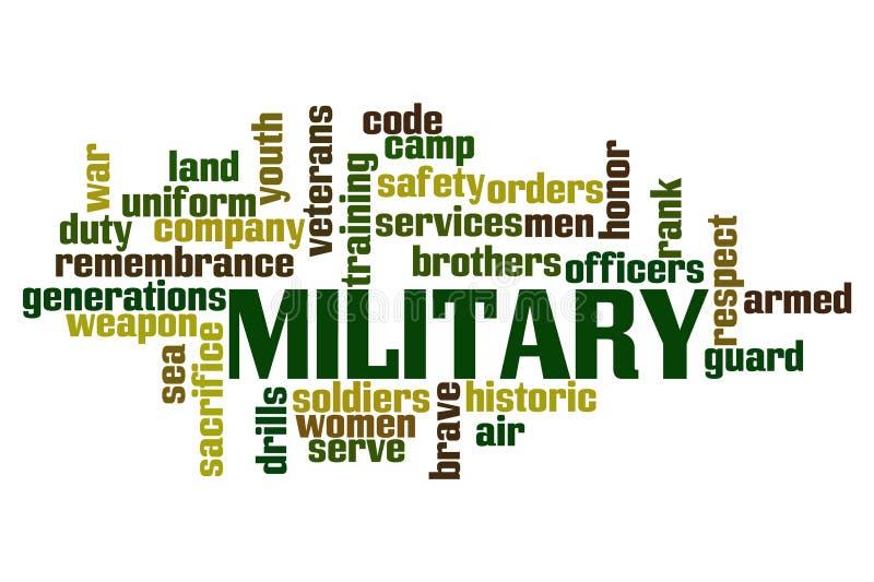 Zielona Militarna słowo chmura ilustracji