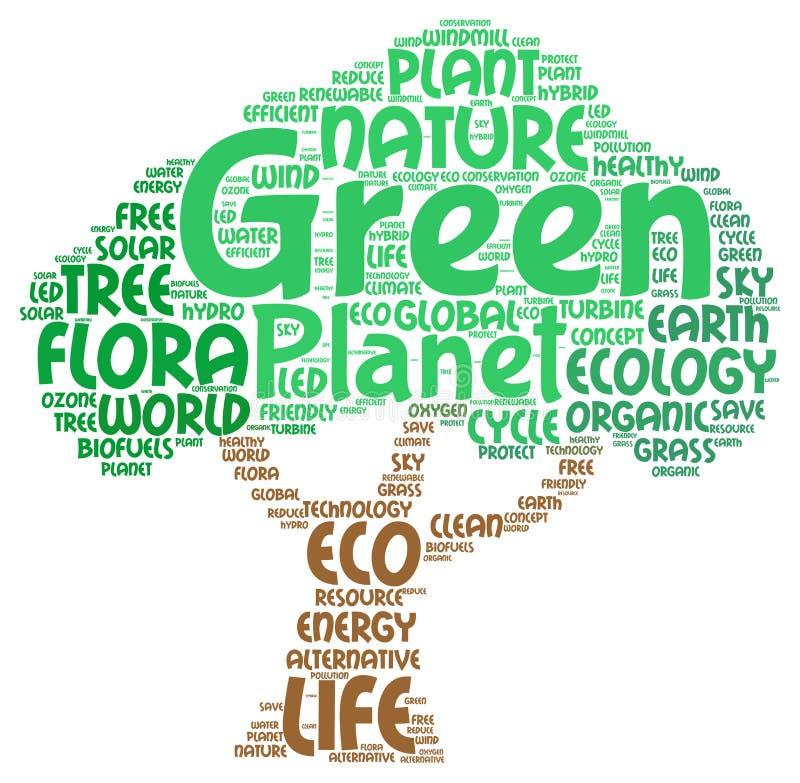 Zielona planety słowa chmura ilustracji