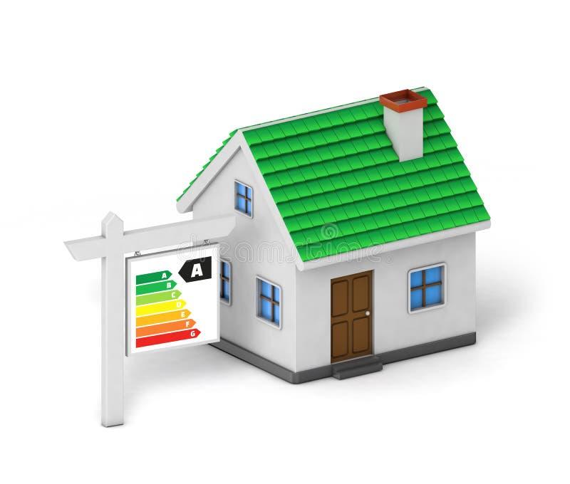 Zielonego dachu domu energetyczna etykietka ilustracja wektor