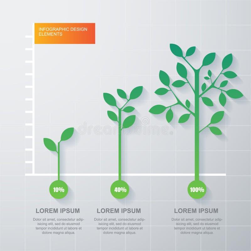 Zielony drzewa i rośliny diagrama infographics szablon Wektorowy illus royalty ilustracja