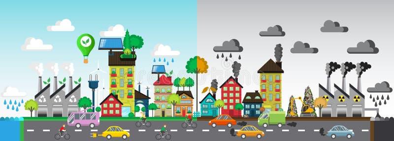 Zielony i zanieczyszczający miasto Dla diagrama, sieć projekt, broszurka, szablon, układ, sztandaru wektor ilustracja wektor
