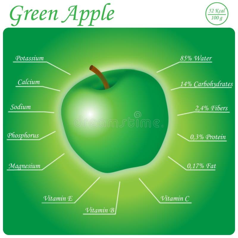 Zielony Jabłczany skład ilustracja wektor