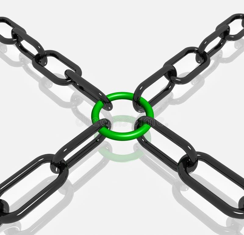 Zielony Kulisowy łańcuch Pokazuje siły ochronę ilustracji