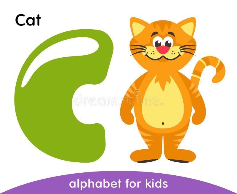 Zielony list C i żółty kot ilustracja wektor