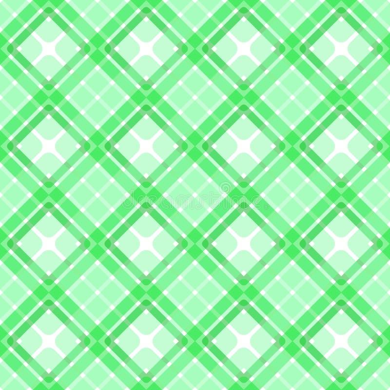 Zielony pinkin Obciosuje tekstura Bezszwowego wzór ilustracja wektor
