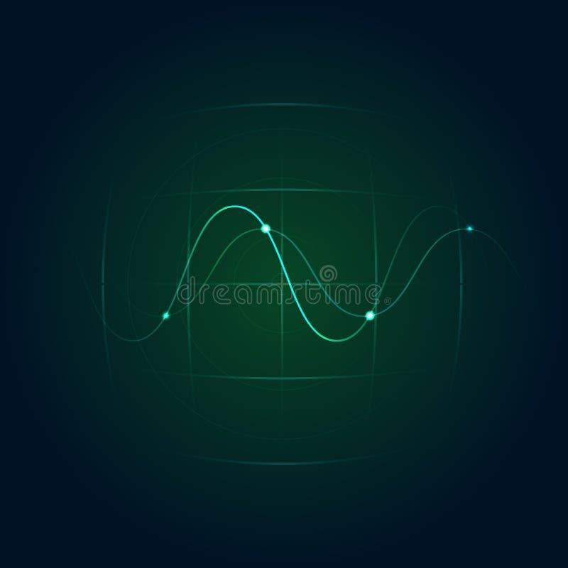 Zielony radar Z sinus fala również zwrócić corel ilustracji wektora ilustracja wektor