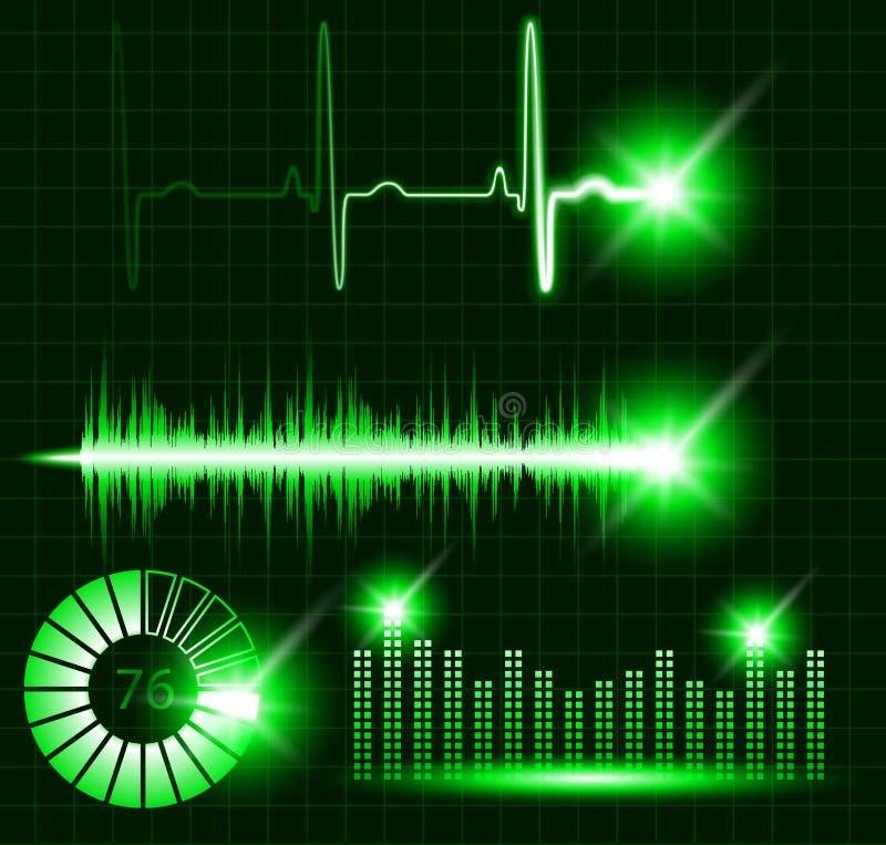 Zielony wektorowy cyfrowy wyrównywacz, rozsądnej fala puls, wykres pojemność, ładuje set royalty ilustracja
