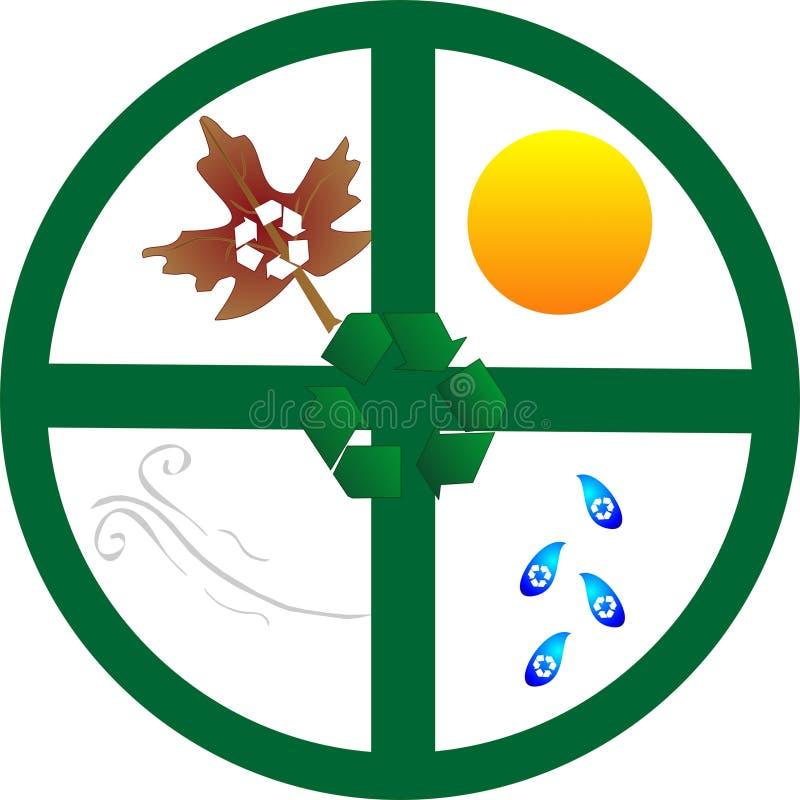 ziemia przetwarza s koło ilustracji