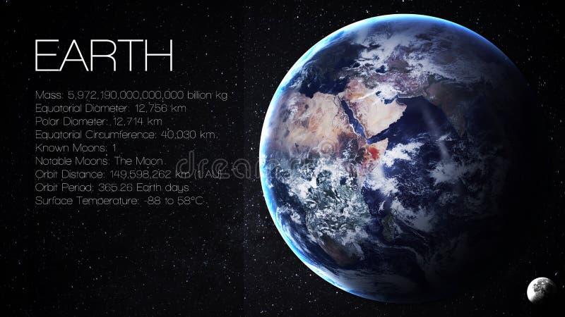 Ziemia - Wysoka rozdzielczość Infographic przedstawia jeden obraz royalty free