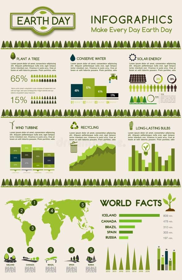 Ziemski dzień infographic z światowymi ekologia fact ilustracji