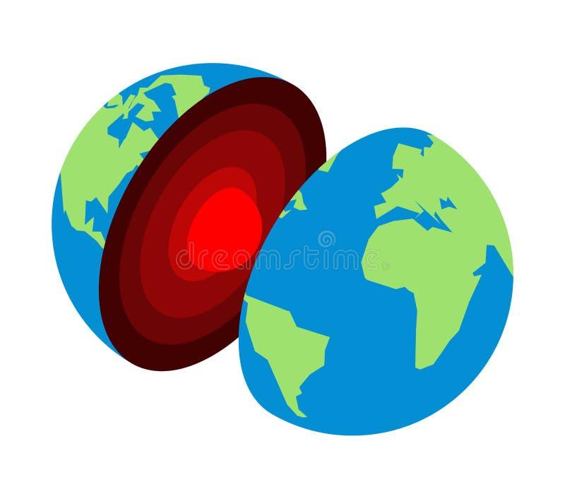 Ziemski sedno Centrum planeta Struktura ziemi skorupa Interna royalty ilustracja
