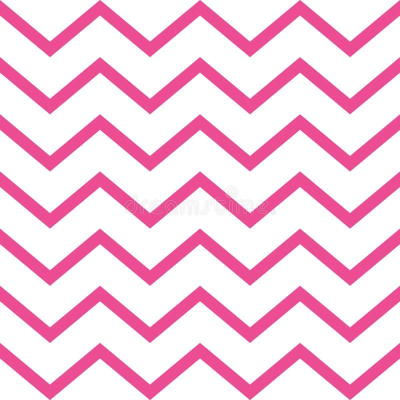 Zigzag chevron stripes pink seamless pattern 2019 Summer Trend vector vector illustration