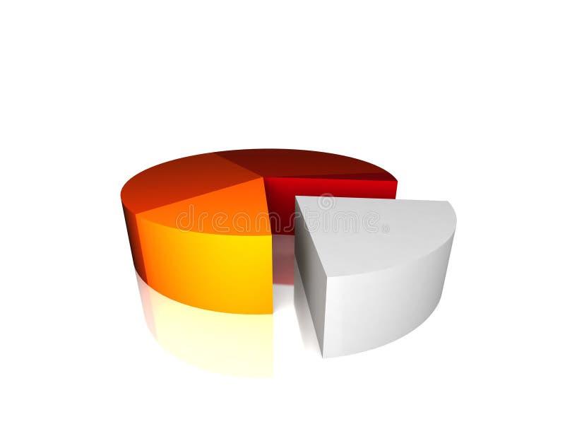 Zijaanzicht van cirkeldiagram stock illustratie