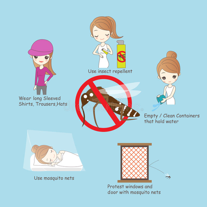 Zika virus prevention. To protect your safety royalty free illustration