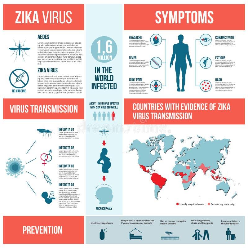 Zika virusinfographics stock illustrationer