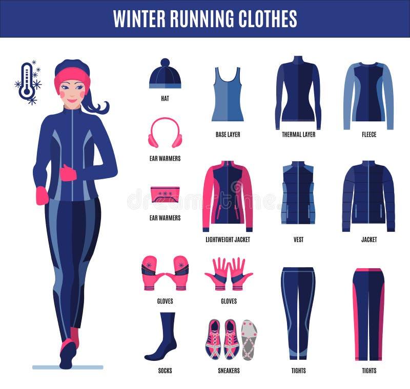 Zima bieg ubrania ustawiający dla kobiety w mieszkaniu projektują ilustracja wektor