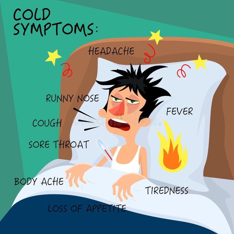 Zimni objawy - wektorowa ilustracja w mieszkanie stylu Plakat z mężczyzna który czuje rozgorączkowanego chłodu kasłania bolesnego royalty ilustracja