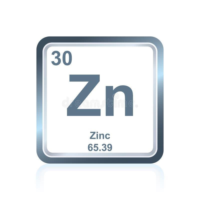 Zink för kemisk beståndsdel från den periodiska tabellen royaltyfri illustrationer