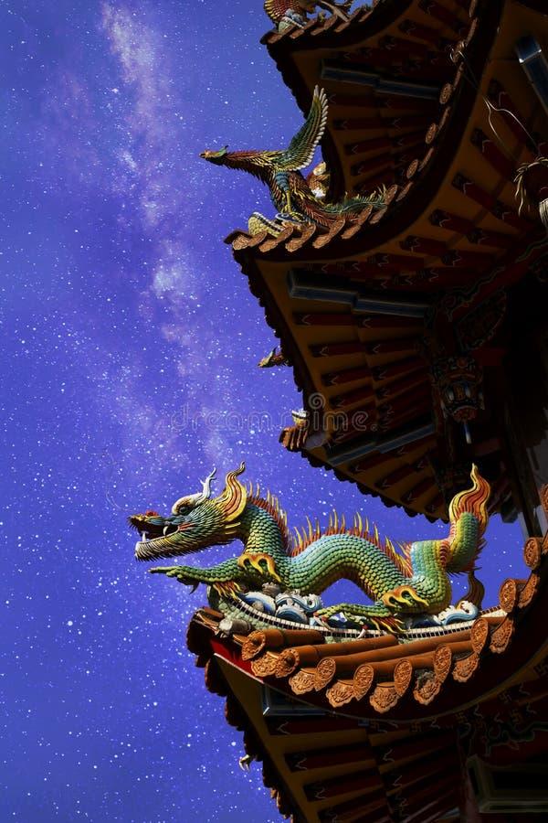 Zizhu寺庙或紫色竹寺庙高雄台湾,ROC 免版税库存图片