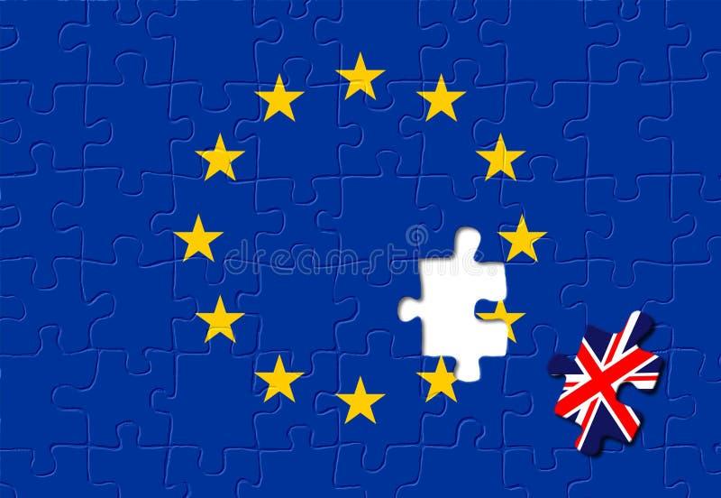 Zjednoczone Królestwo i Europejski Zjednoczenie ilustracja wektor
