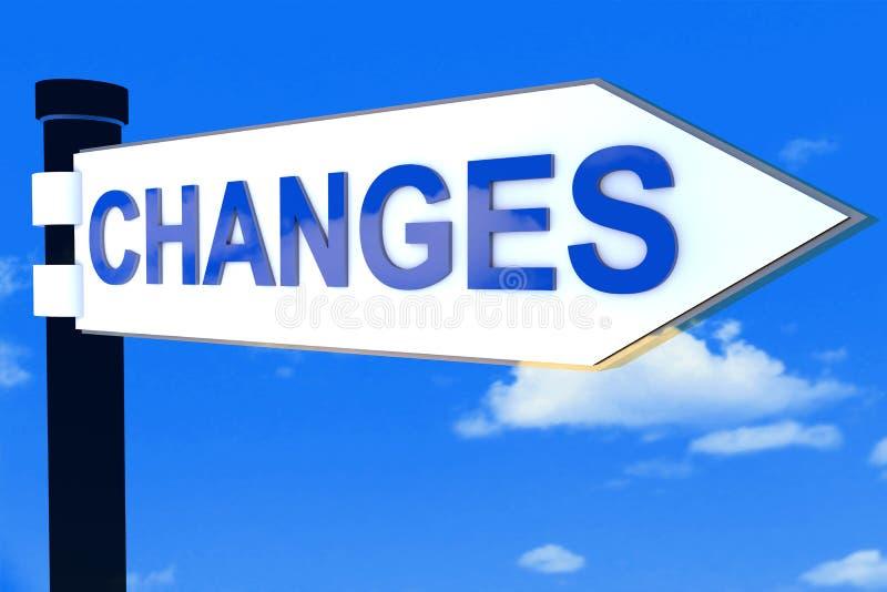 Zmiana kierunku Drogowy znak obrazy stock