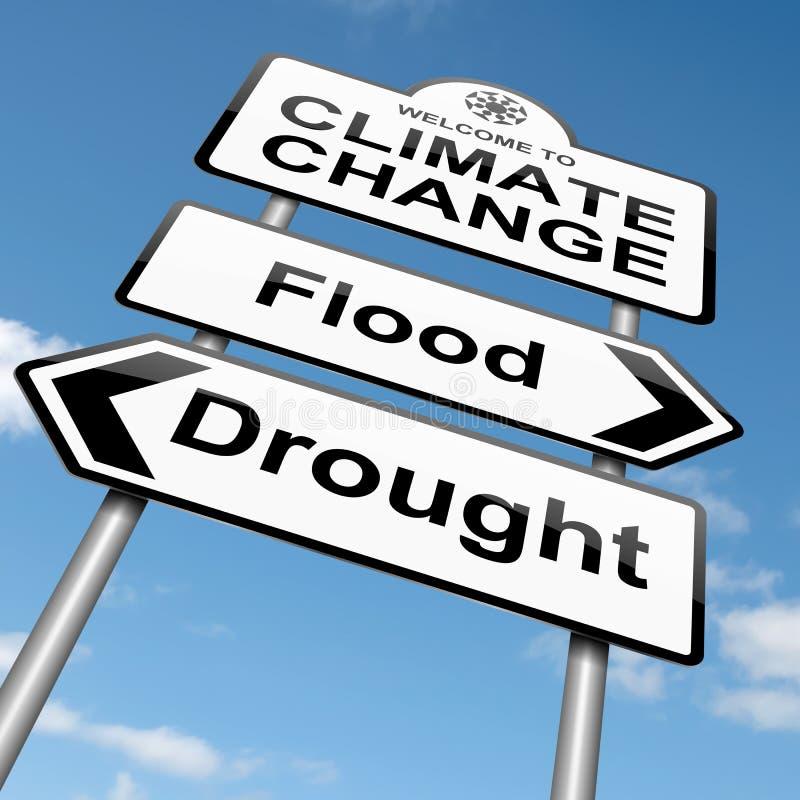 Zmiana klimatu pojęcie. ilustracji