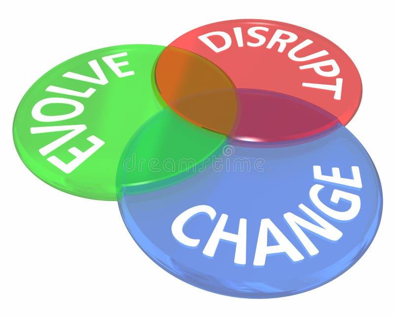 Zmiana Rozwija Niszczy Wprowadza innowacje Nowych pomysłu Venn okręgi ilustracji