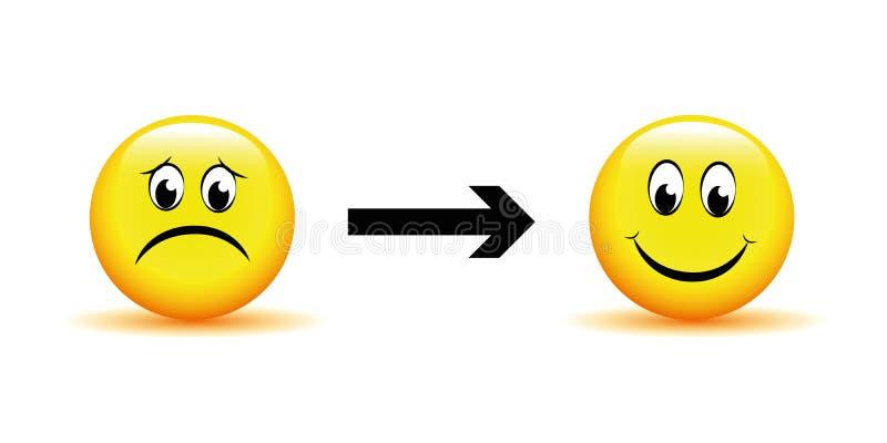 Zmiany główkowanie od negatywu pozytyw ilustracja wektor