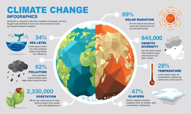 Zmiany klimatu infographics royalty ilustracja