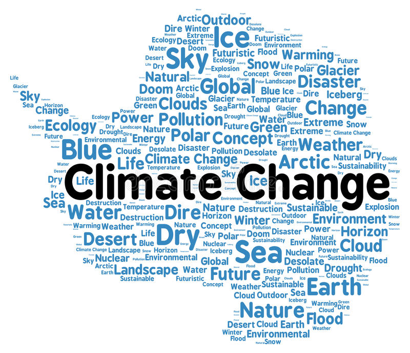 Zmiany klimatu słowa chmury kształt ilustracja wektor