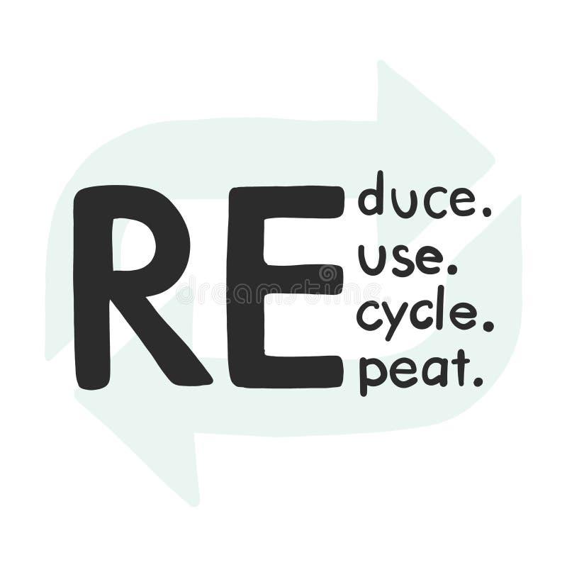 Zmniejsza, przetwarza, reuse, repeate teksta ikona Pociągany ręcznie życzliwa wycena oprócz światowego sloganu, Środowiskowy ekol ilustracji