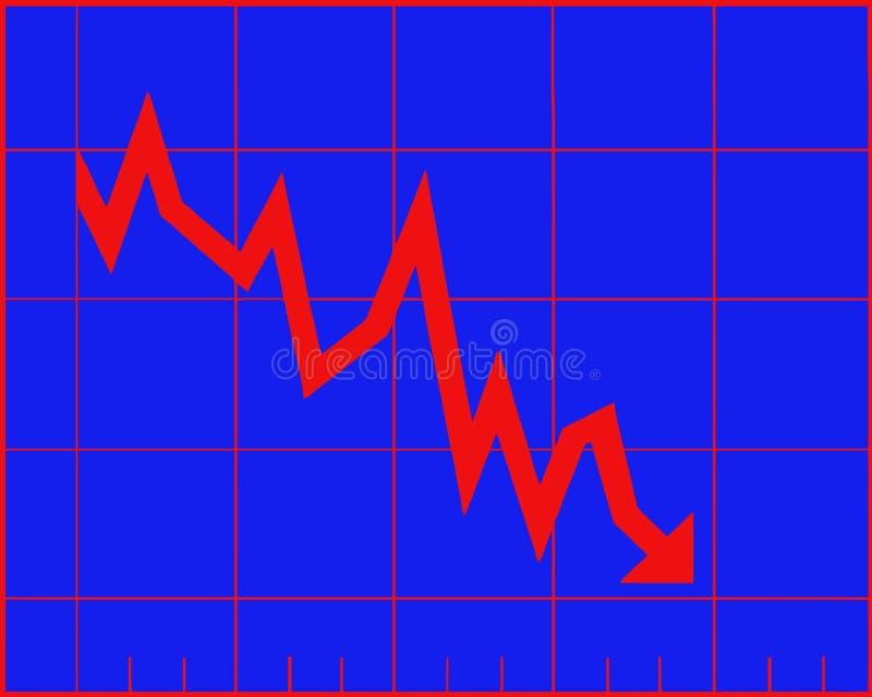 Zmniejszanie wykres Akcyjny pieniężny handlu rynku diagram Wektorowy ilustracyjny płaski projekt Odizolowywający na błękitnym tle royalty ilustracja