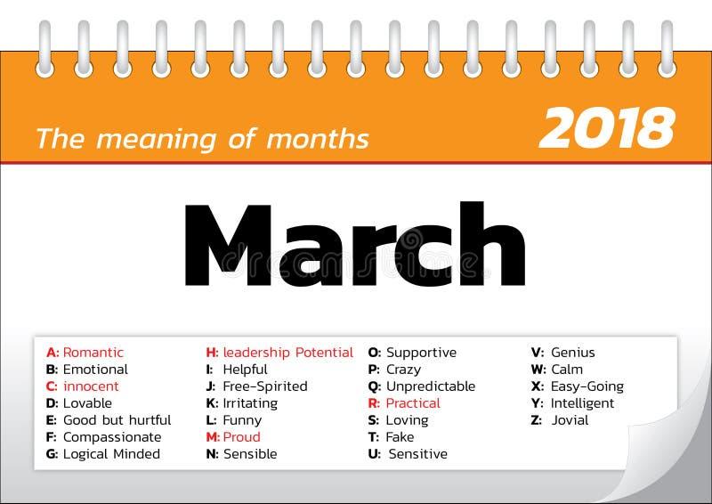 Znaczenie miesiące ilustracja wektor