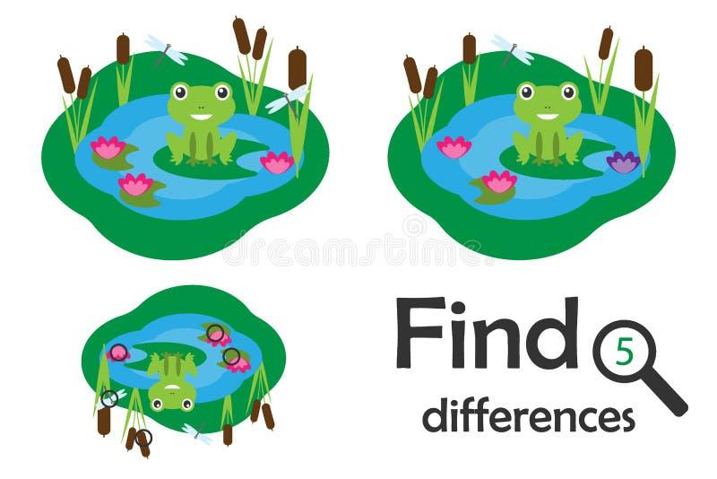 Znajduje 5 różnic, gra dla dzieci, staw z żabą w kreskówka stylu, edukacji gra dla dzieciaków, preschool worksheet aktywność, royalty ilustracja
