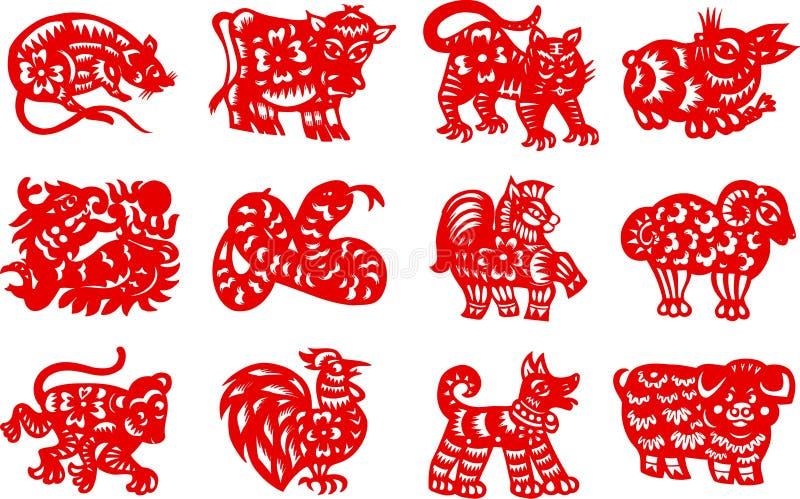 Zodíaco chinês ilustração royalty free