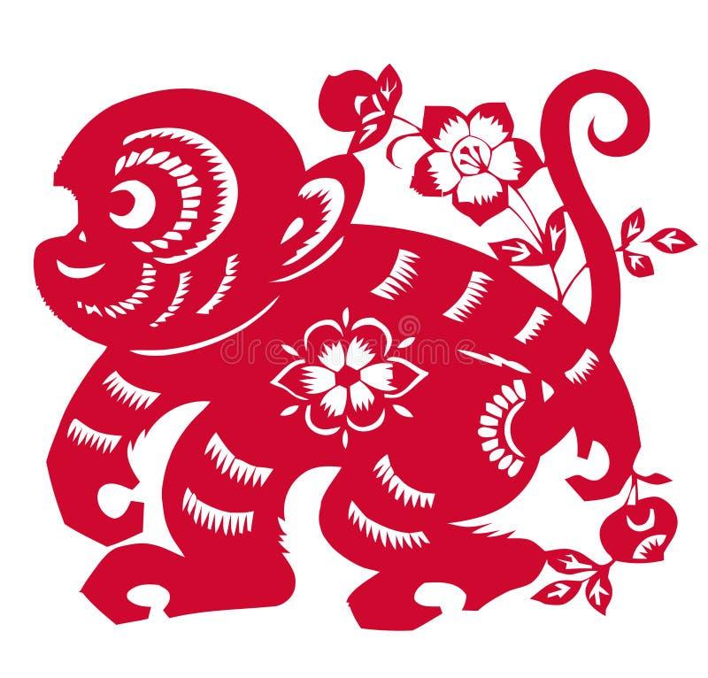 Zodíaco chinês do ano do macaco ilustração royalty free