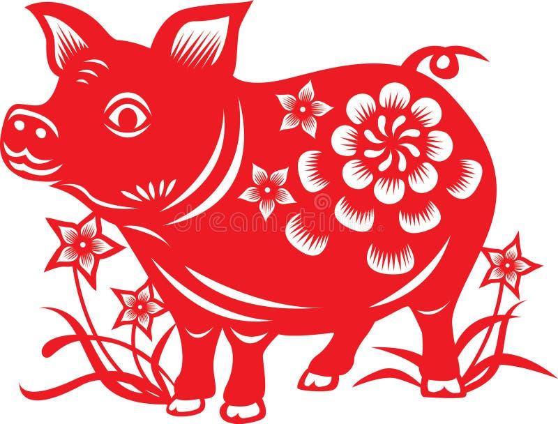 Zodíaco chinês: porco ilustração do vetor