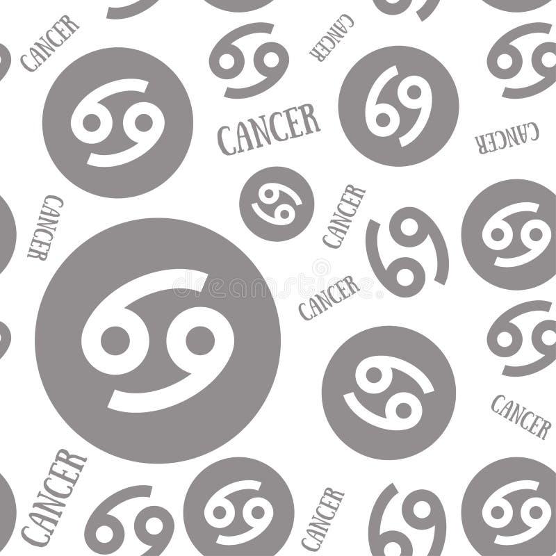 Zodiac άνευ ραφής σχέδιο σημαδιών καρκίνος r : απεικόνιση αποθεμάτων