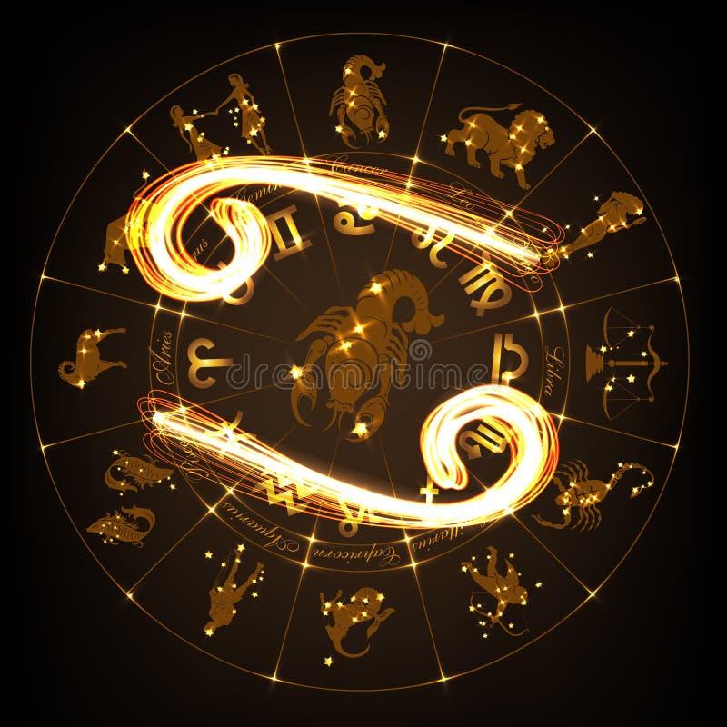 Zodiac καρκίνος σημαδιών απεικόνιση αποθεμάτων