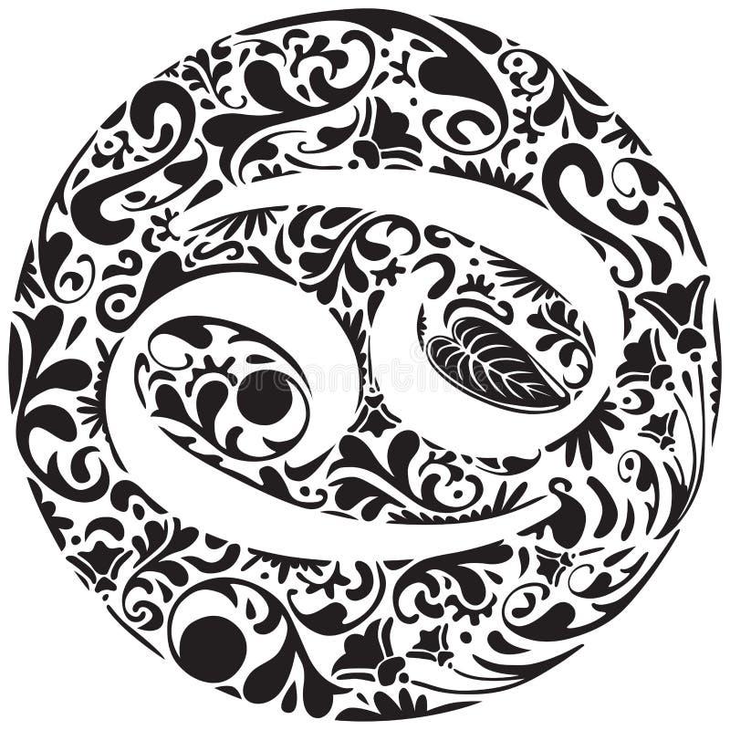 Zodiac καρκίνου σημάδι ελεύθερη απεικόνιση δικαιώματος