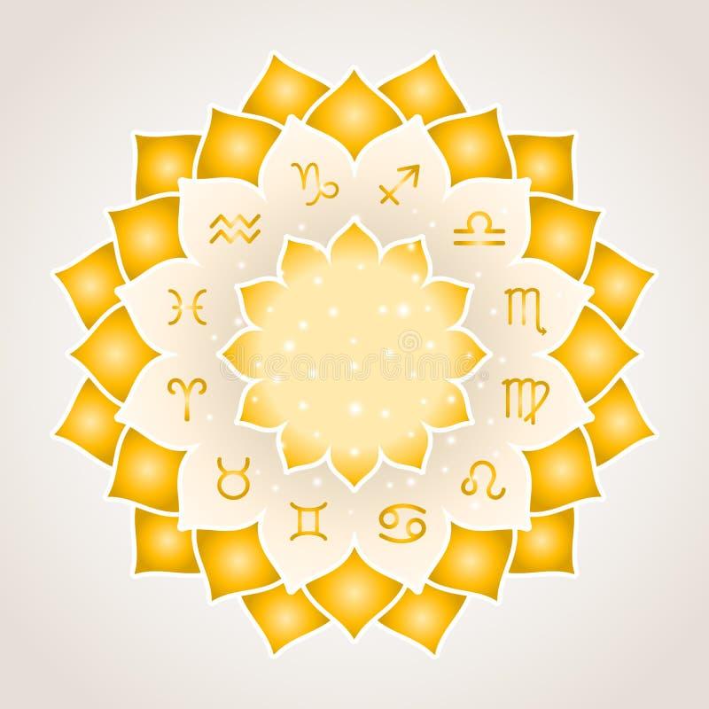 Zodiac κύκλων αστρολογίας σημάδια απεικόνιση αποθεμάτων