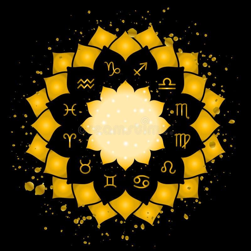 Zodiac κύκλων αστρολογίας σημάδια διανυσματική απεικόνιση